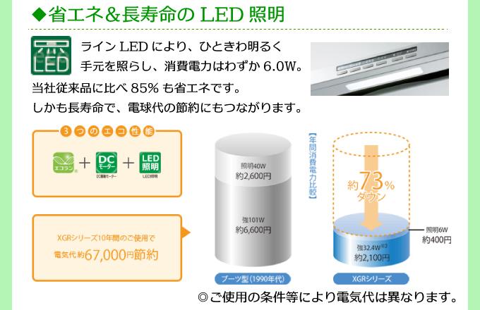 省エネ&超寿命のLED照明